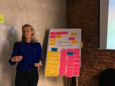 Design Thinking Kompaktkurs: 14. & 15. Mai 2019 (women only)