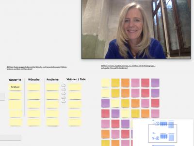 Design Thinking in der Schule – Online – Kurse für Lehrer*innen und Schulleiter*innen